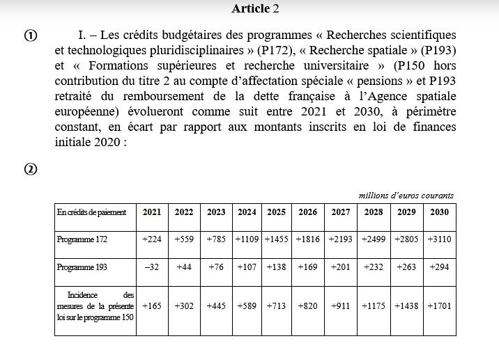 http://www.assemblee-nationale.fr/dyn/15/textes/l15b3234_projet-loi#tocUniqueId4